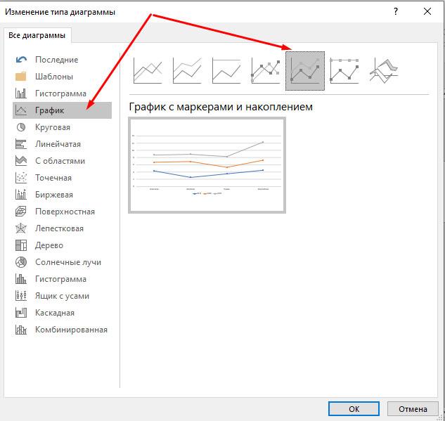 PowerPoint: изменение типа диаграммы